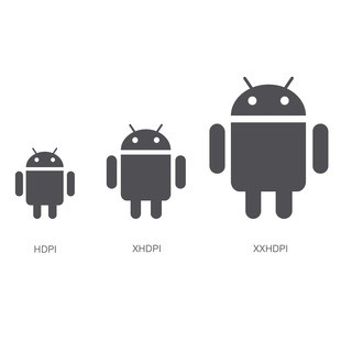 Android ResId